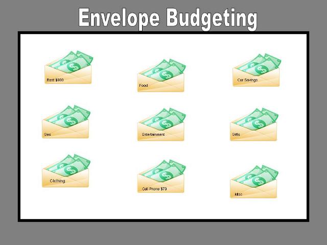 basic budgeting
