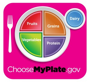 http://familyconsumersciences.com/wp-content/uploads/myplate_magenta-300x272.jpg